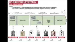 <span>2.3.5.</span> Un atelier pédagogique sur les juridictions d'exception
